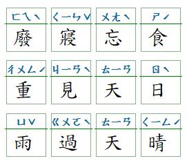 Học tiếng Hoa - 成語 - 2021-07-02