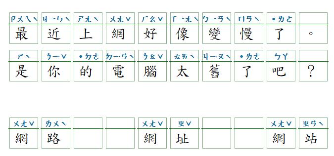 Học tiếng Hoa - 網路 - 2021-07-13