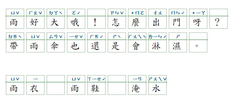 Học tiếng Hoa (Th.Hai) (a)