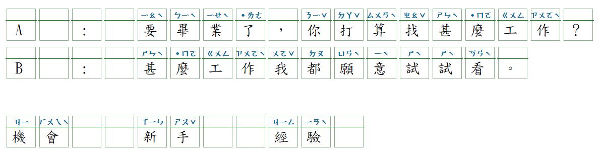 Học tiếng Hoa - 找工作 (一) - 2021-10-12